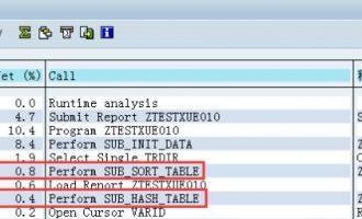 哈希表(hash)和排序表(sort)性能比较
