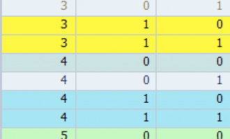 ALV单元格颜色代码