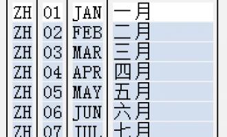 日期时间函数(下)