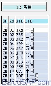 abap_function_datetime_month_names_detail