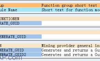 介绍几个创建GUID的函数