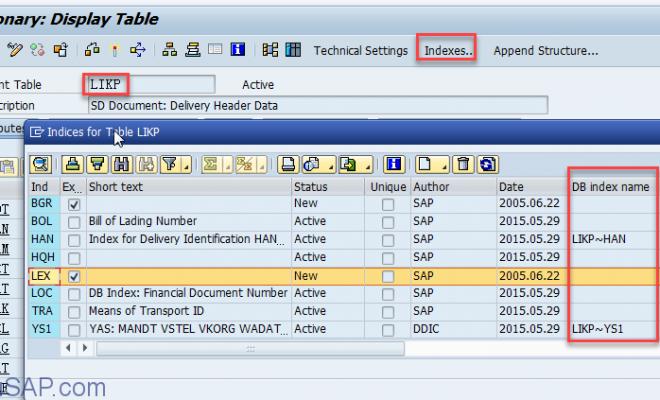 如何在ABAP SQL语句中指定secondry index