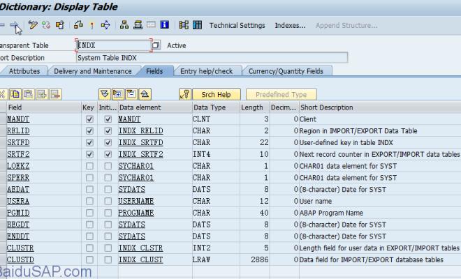 如何跨session传递数据-export database