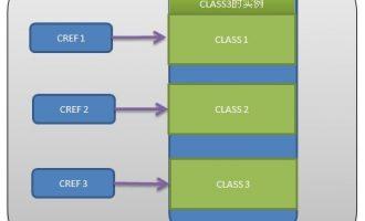 ABAP面向对象(Object Orientation)编程5-类的继承,多态