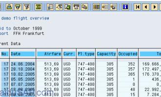 ABAP ALV分类以及对应的函数,类小结